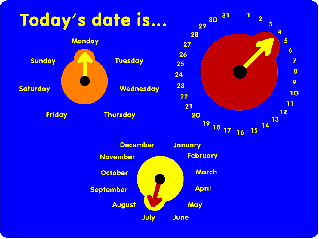 date today date sites