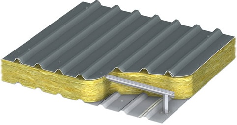 Roofing cladding - Key steps removal asbestos roofs ...