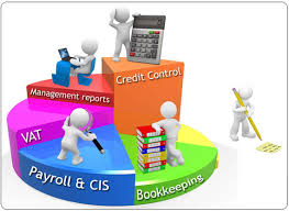 ADSEC BOOKKEEPING & PAYROLL SERVICES