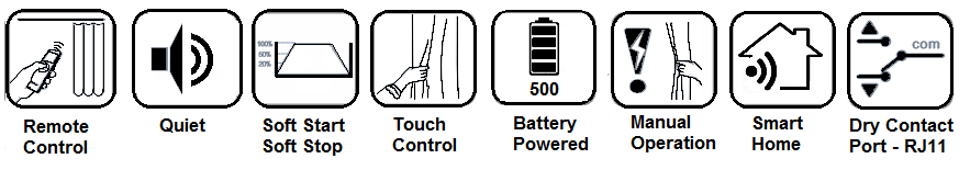 Batter Operated Curtain Functions