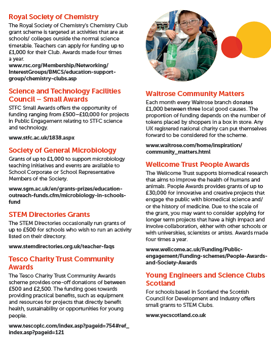 STEM East- Grants & Funding
