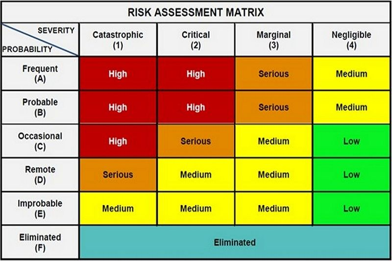 disc assessment Disc self report for sample report disc is a simple  the discstyles™ assessment examines external and easily observable behaviors and measures tendencies using.